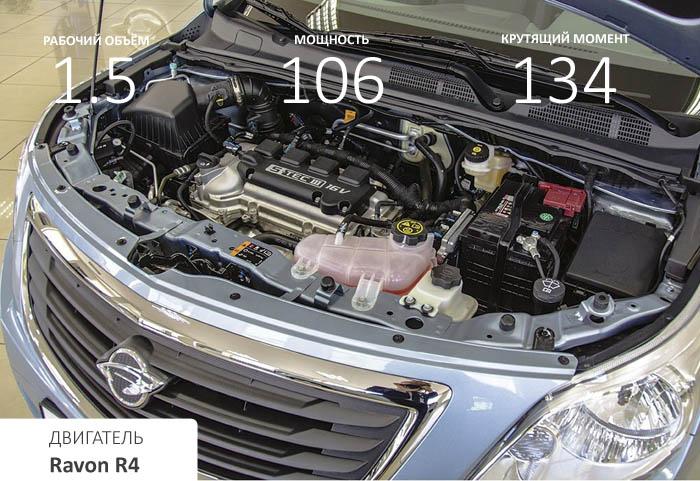 описание двигателя равон р4