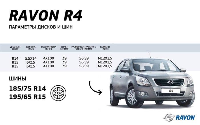 параметры дисков и шин на Равон Р4