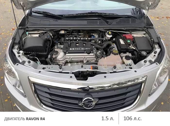 двигатель равон р4 фото